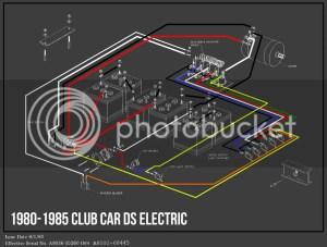 19801985 Club Car DS Electric Wiring Diagram