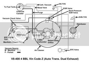 Vacuum Hose Routing Diagram Further 1978 Pontiac 400
