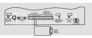 Problem connecting PTAC to remote thermostat