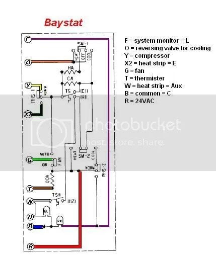 Baystat honeywell programmable thermostat wiring diagram wiring diagrams honeywell t8000c wiring diagram at soozxer.org