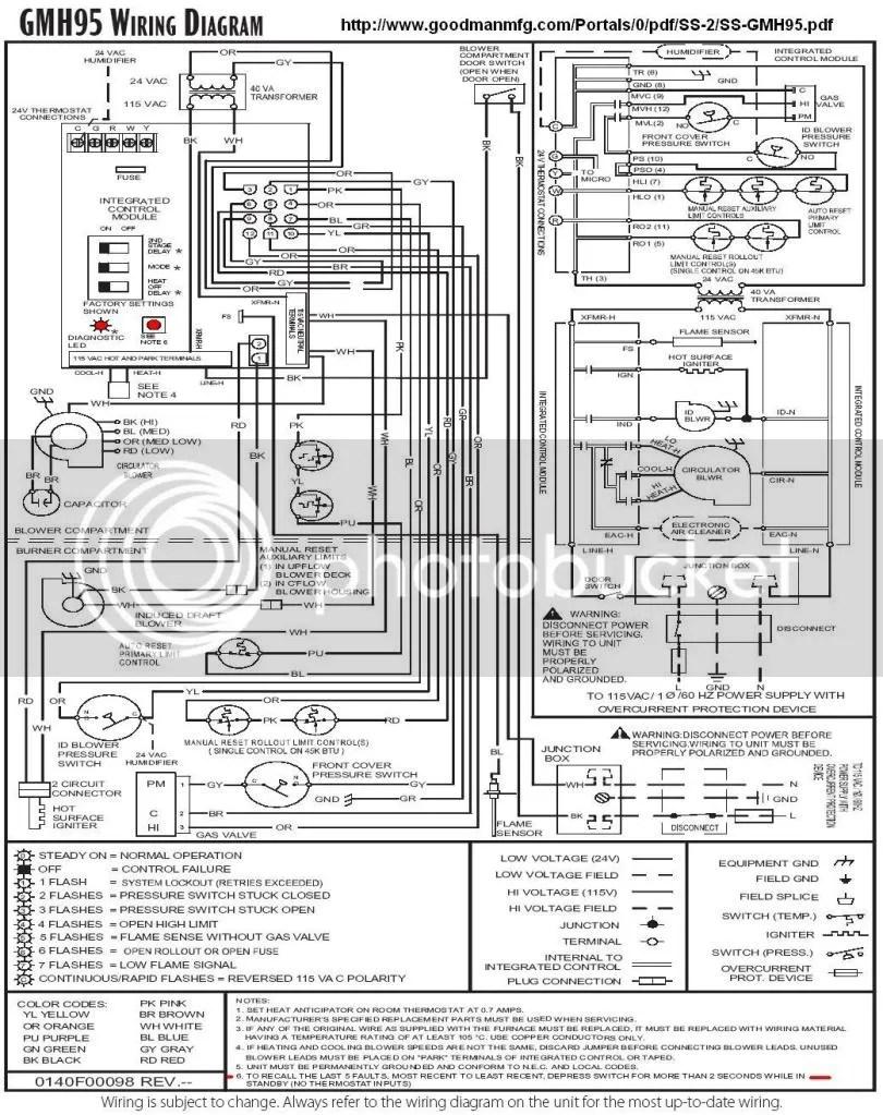 Tolle Inncom Thermostat Schaltplan Fotos - Die Besten Elektrischen ...