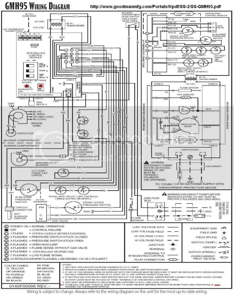 Enchanting Advent Air Thermostat Wiring Diagram Collection ...