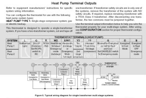2 Stage Heat Pump: Thermostat Wiring  DoItYourself Community Forums