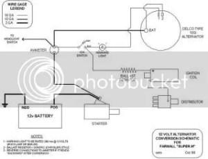 12 volt conversion problems  AllisChalmers Forum