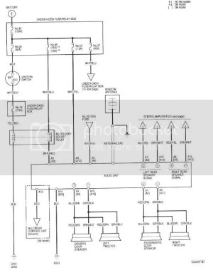 head unit wiring diagram?