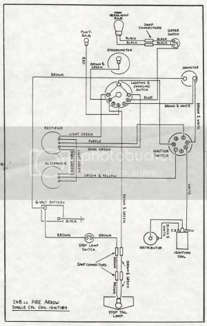 Royal Enfield Meteor 700 Wiring Diagram Photo by caponerd