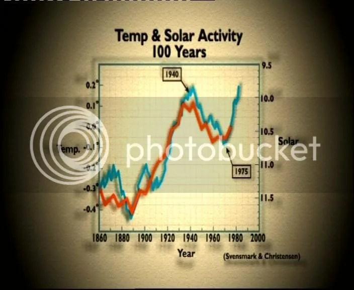 solar swindle