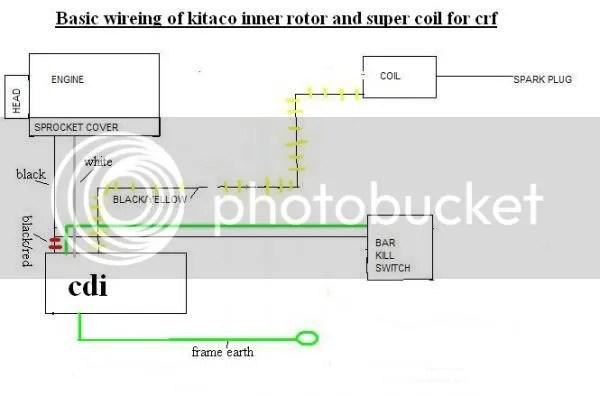 Lifan 125 Wiring Schematic - Free Download Wiring Diagram
