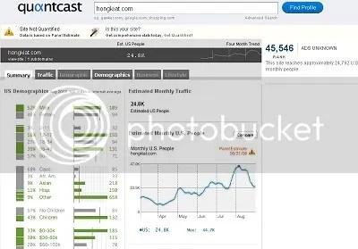 quantcast 9 Hal Penting Tentang Website