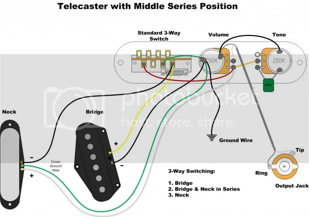 Wiring Scheme For 2 Single Coils, 1 Vol 1 Tone And A 3 Way