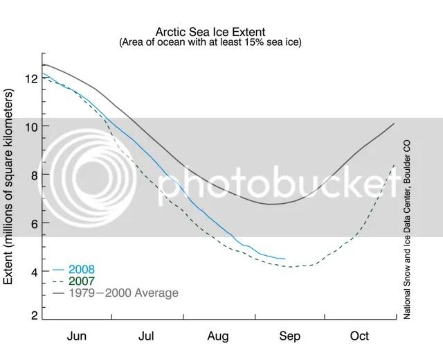 14 September 2008 arctic sea ice extent (15% ice per 25 km**2)