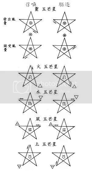 五 芒 星 意味