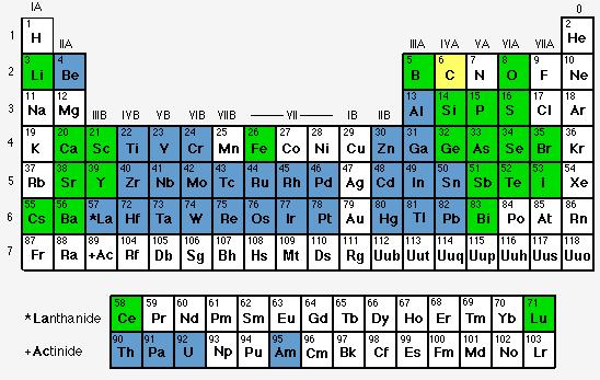 https://i2.wp.com/i17.servimg.com/u/f17/11/19/02/51/table_10.png
