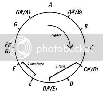 circle note dewabenny.com