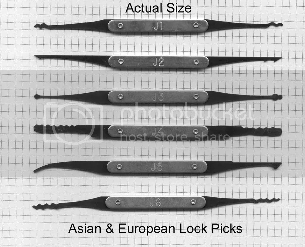 photo regarding Lockpick Templates Printable known as Lockpick Templates. lock selections serious sizing template quotations
