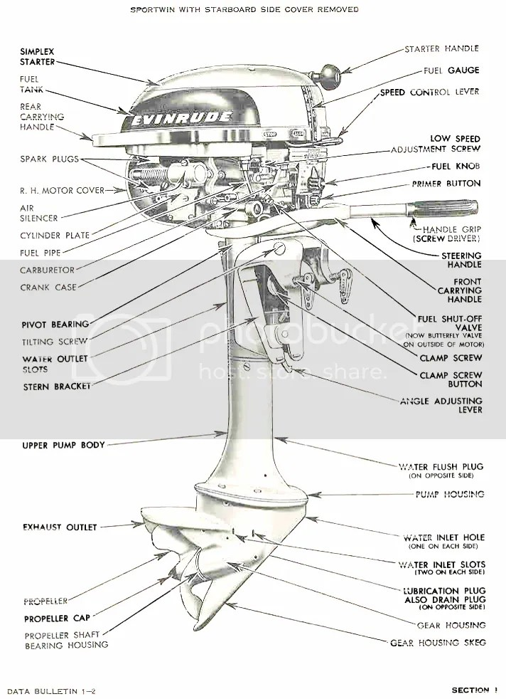 1948 evinrude 3 3 sportwin specs/help – Antique Outboard
