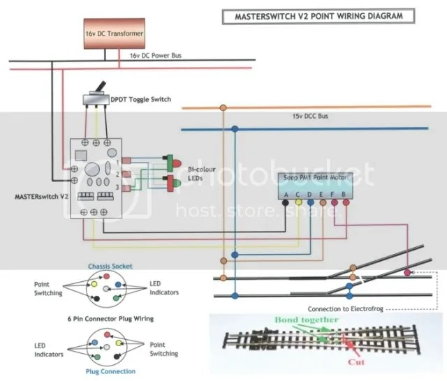 Wiring diagram for hornby point motor wiring diagrams data base easy wiring dcc data wiring diagrams u2022 rh 207 246 69 74 at wiring hornby dcc point motors wire center u2022 rh gethitch co easy wiring schematic easy asfbconference2016 Choice Image
