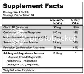 tridenosenh ingredients