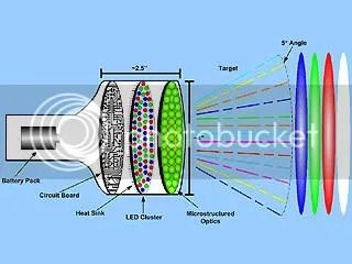 LED Incapacitator schema