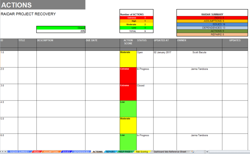 project crisis management dashboard and excel log raidar template