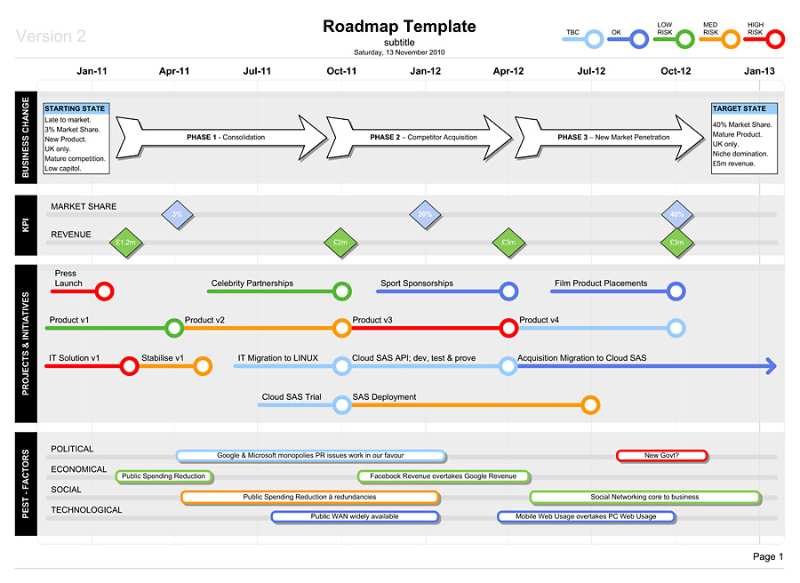 Doc.#736529: Business Roadmap Template Free – Doc19201200 Business ...