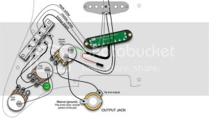 HSS Stratocaster Wiring Questions