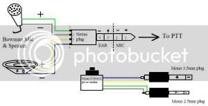 Bowman Headset Rewire