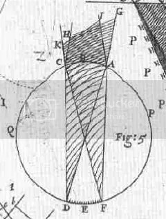 figure 5, Robert Hookes Micrographia