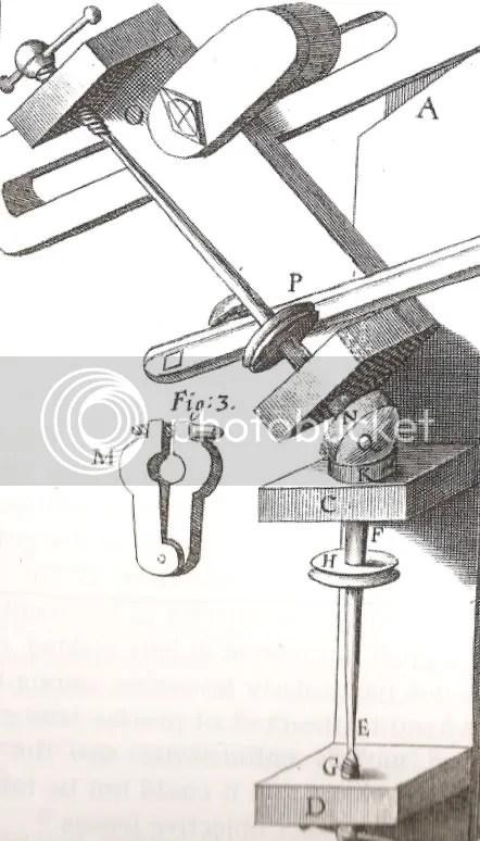 Hooke, first plate Micrographia (1665)