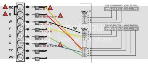 Thermostat Options for EWCST Series Control Panels  Page