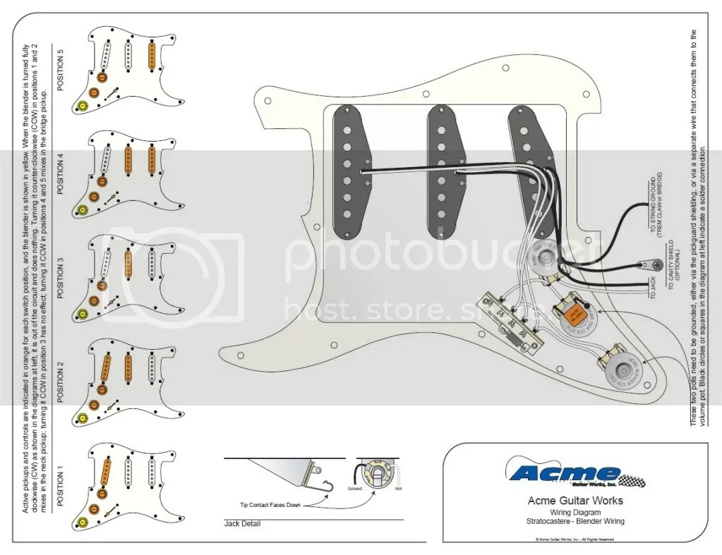 Fender Stratocaster Guitar Forum