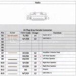 2013 Dodge Dart Wiring Diagram Wiring Diagram Bound Completed A Bound Completed A Graniantichiumbri It