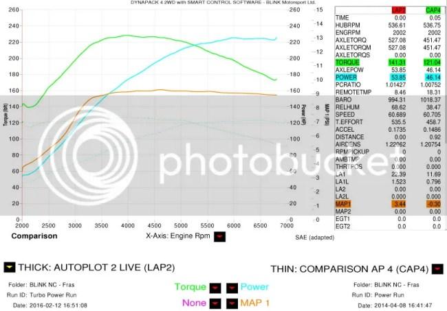 9psi%20Vs%20Standard_zpsl3yx5ipd.jpg