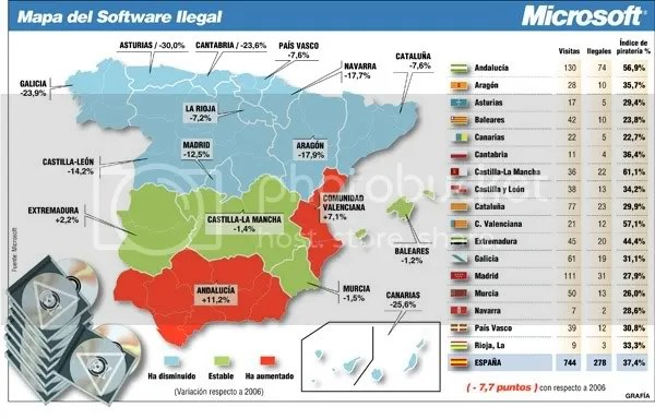 Distribución de Windows piratas en España