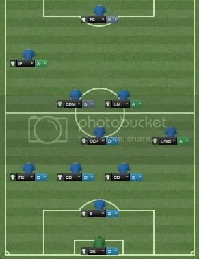 The Great Wall of Italia' – Parking the Bus in Football Manager