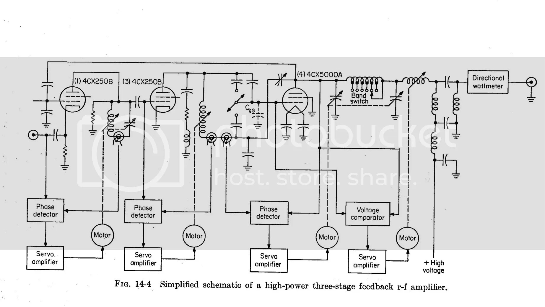 Schematic Ham Radio Linear4cx B Amplifiers