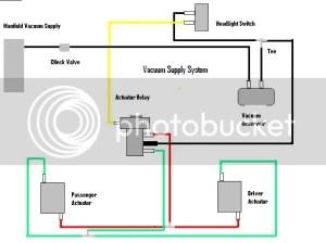 Vacuum Headlight diagram clarificationadvice  Team