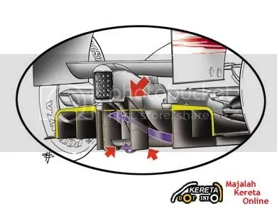 Toyota TF109 rear diffuser technical analysis