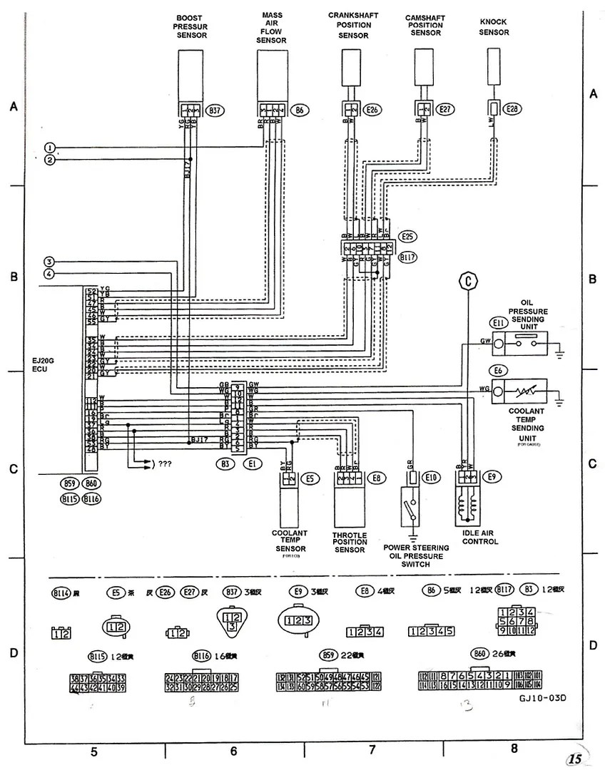 EJ20GECUPinout 1987 gmc 1500 iac wiring diagram wiring diagram for 1997 chevy 1995 Dodge Ram 1500 Wiring Diagram at virtualis.co