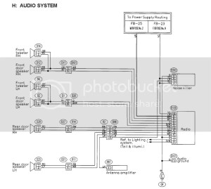 ('03'05) wiring help aftermarket stereo  Subaru Forester Owners Forum