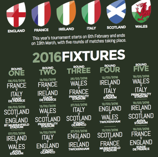 RBS Six Nations 2016 preview: All you need to know ahead ...