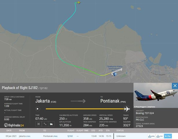 Sriwijaya Air flight SJ182 lost more than 10.000 feet of altitude in less than one minute, about 4 minutes after departure from Jakarta.Boeing 737 passenger plane vanishes over sea after 'falling 10,000ft' minutes after takeoff