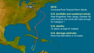 Hurricane Sandy Fast Facts