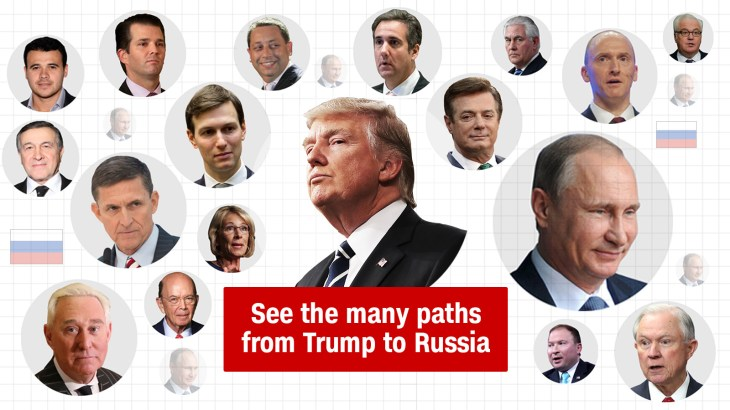 CNN.com So, for the first time, CNN produced a documentary that tells the Russia story, from the beginning, and strings together the many threads .