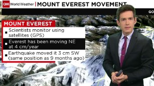 Nepal quake shifted Mount Everest three centimeters