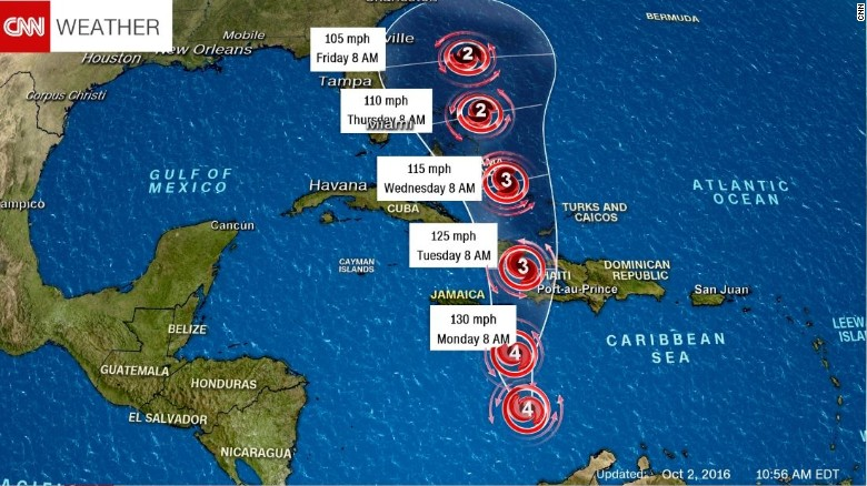 This image shows a forecast track for Hurricane Matthew, with the storm's eye predicted to be somewhere within the shaded cone on the days indicated.
