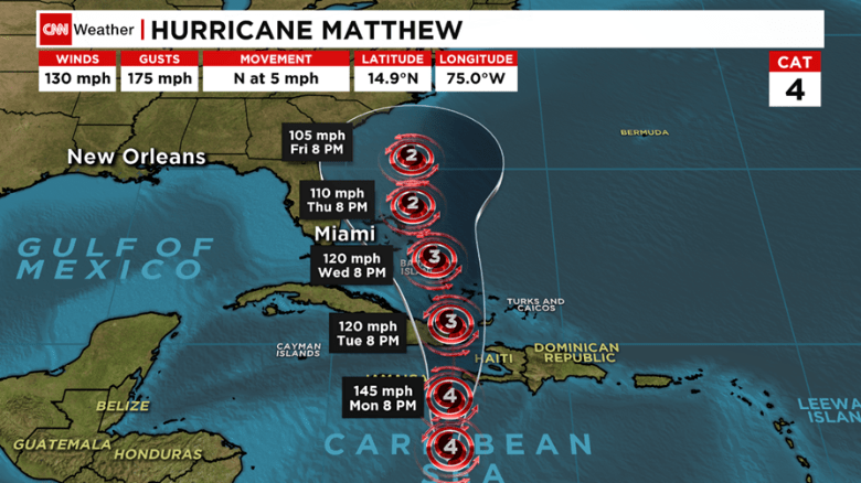 forecast cone matthew