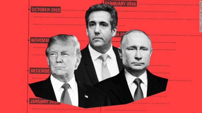 How Trump Tower Moscow fits into Russian interference interactive link