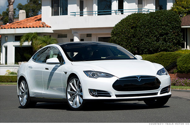 Tesla investment review don vincent magnus group investments