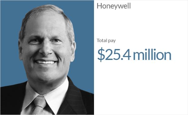 ceo pay honeywell 1